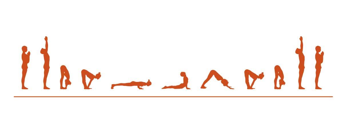 zonnegroet yoga